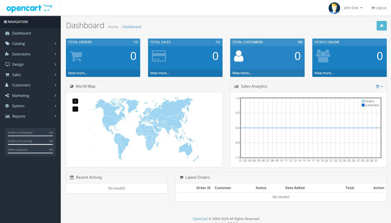 Opencart Dashboard